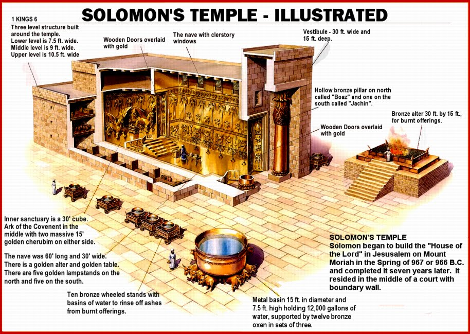 BSF Study Questions People of the Promised Land 1: Lesson 27